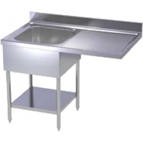 plonge passage lave vaisselle